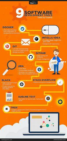 9 software development tools used by experts infographic e learning infographics