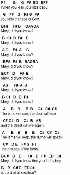 flute sheet music mary did you know