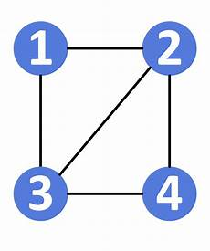 count number of paths between two nodes number of shortest paths in a graph baeldung on computer science