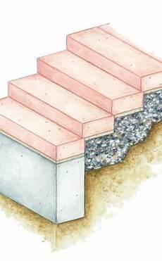 Blockstufen Beton Setzen - gartentreppe treppen gartentreppe treppe und garten