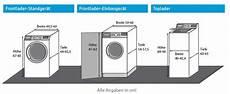 waschmaschine frontlader bewusst haushalten