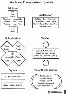 algebra worksheets symbols 8584 worksheet math symbols worksheet best free printable worksheets