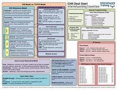 dns sheet szukaj w google computer networks