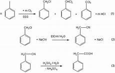was bedeutet synthese anorganische chemie breaking bad ist zur 252 ck