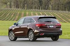 How Much Is Acura Mdx