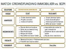 Investissement Immobilier 1000 Euros Infos Et Ressources