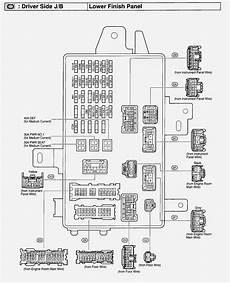 2013 camry fuse box free wiring diagrams schematics 2000 toyota camry fuse box diagram wiring diagram and fuse box diagram