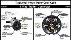 2013 Silverado 7 Pin Trailer Wiring Diagram by Trailer Brakes Lock Up When Connected To 2014 Gmc