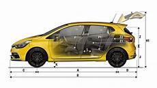 Dimensions Clio R S V 233 Hicules Particuliers Renault