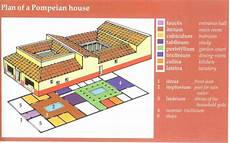 pompeii house plan roman atrium house plan google search i 그리스의 주거