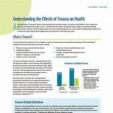 get started with trauma informed care trauma informed care implementation resource center