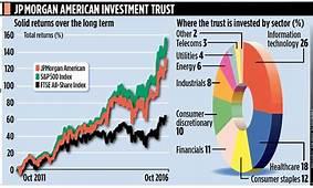 JPMORGAN AMERICAN INVESTMENT TRUST Trump Or Clinton