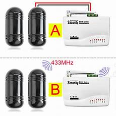 Earykong 433mhz Outdoor Wired Wireless Beam earykong 433mhz outdoor wired wireless beam detector