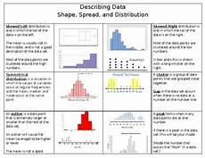 shapes of distributions worksheets 1079 describing data based on shape spread and distribution by caroline palmer