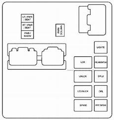 gmc fuse panel diagram gmc acadia 2011 2012 fuse box diagram carknowledge