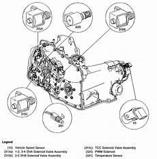 active cabin noise suppression 1991 pontiac trans sport navigation system service manual how to change shift interlock solenoid 1991 pontiac trans sport service