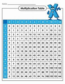 1 12 times table charts activity shelter