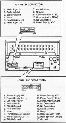 fujitsu ten car audio wiring diagram diagram chart gallery apktodownload com