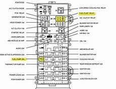 98 mercury grand marquis engine diagram 98 grand marqui fuse diagram wiring diagram database