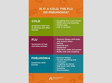 can you have flu and pneumonia