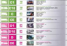 permis de conduire a2 mpsra expert en s 233 curit 233 routi 232 re et 233 coconduite permis de conduire 2013 tout savoir