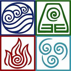 Quot Four Elements Symbol Avatar Quot Posters By Daljo Redbubble
