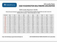 wage grade pay table 2020
