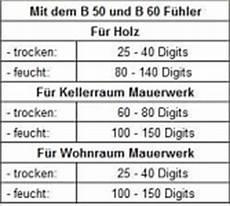 79 wandfeuchtigkeit werte tabelle wandfeuchte messen