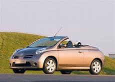 Nissan Micra C C Going To Japan News Top Speed