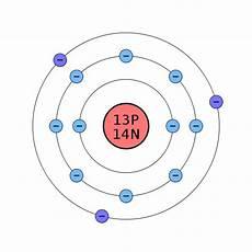 File Atomo Di Alluminio Svg Wikimedia Commons
