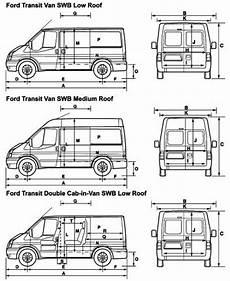 Locations De Vehicule Voitures Juillet 2014