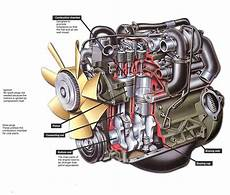 how does a cars engine work 2007 toyota tacoma user handbook how a diesel engine works how a car works