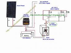 wire solar panel to 220v inverter 12v battery 12v dc
