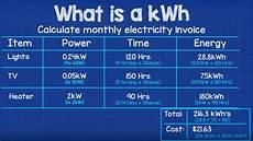 Kilowatt Hours Kwh Explained The Engineering Mindset