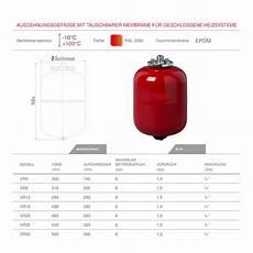 ausdehnungsgefäß für heizung ausdehnungsgef 228 223 18l ausgleichsbeh 228 lter heizung membran