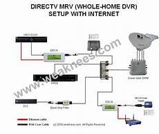 directv deca wiring diagram wiring diagram and schematic diagram images