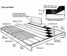 Flat Roof Decks Dengarden