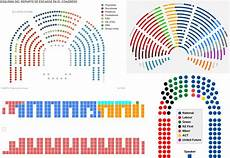 house of commons seating plan exles of seating plans top left spanish congress of