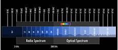 Radio 7 Frequenz - electromagnetic spectrum nasa