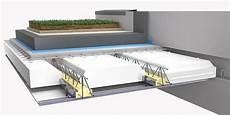 plancher isolant pour toiture terrasse isoltop