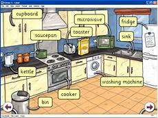 kitchen furniture names in the house rehasoft dislexia tdah