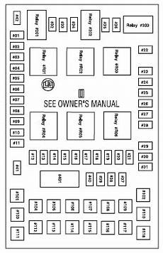 Fuse Box Diagram 2005 Ford F150 by 2005 Ford Fuse Box Diagram Wiring Diagram
