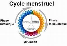 comment trouver jour ovulation