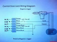 Central Door 2 Door Mes Central Door Lock Kit