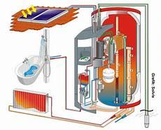 waermepumpe und solarthermie luftw 228 rmepumpe mit solarthermie