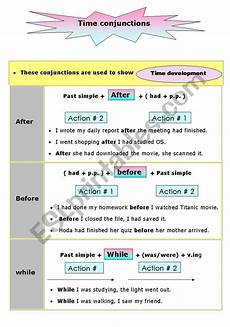 conjunctions of time after before while since when