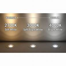 270k0k ribbonflex pro series 120soft white 2700k soft bright
