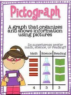 charts graphs poster pack graphing data collection pinterest math bar graphs and chart