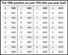 Ford Australia Vin Decoder Chart Vin Number Decoder Vehicle Identification Number