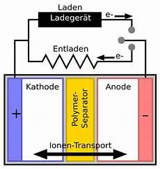 Aufbau Lithium Ionen Akku - file akku mit polymer separator svg wikimedia commons